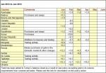 An- und Verkauf Zentralbanken bis juni 2013