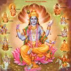 Vishnu-Inkarnationen
