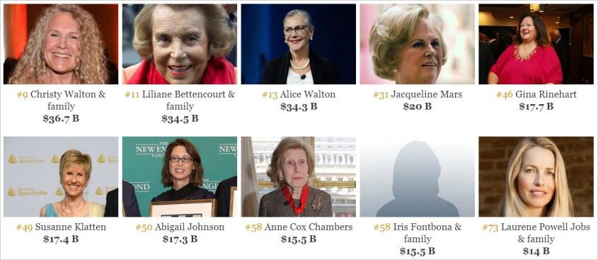 Die reichsten Frauen weltweit