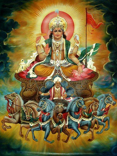 Surya Namashkar